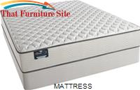 Mattresses Collections